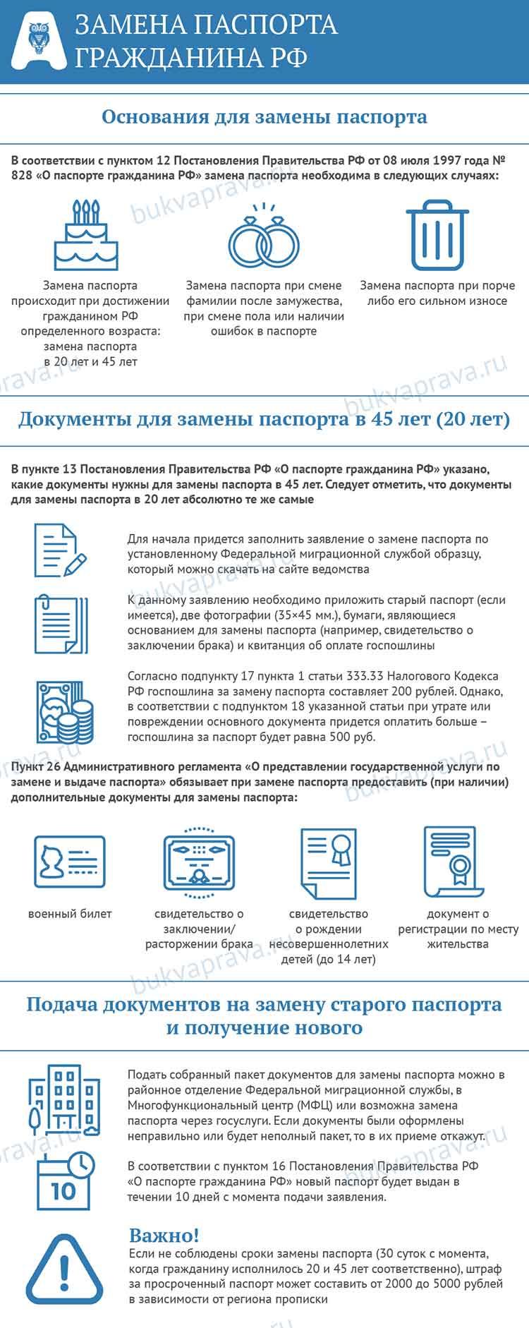 Как получить временное удостоверение личности при замене паспорта в беларуси