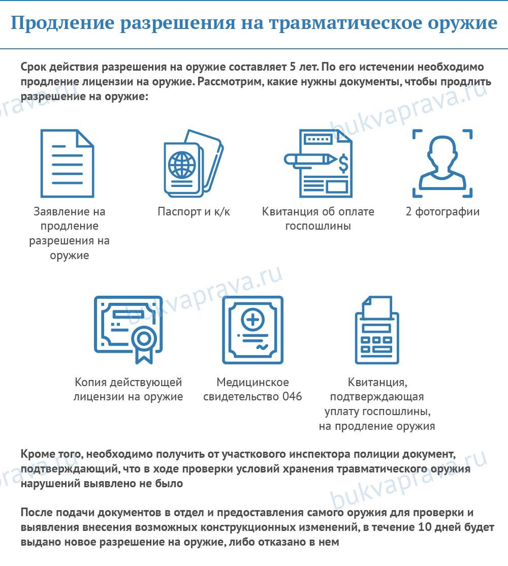 prodlenie-razresheniya-na-travmaticheskoe-oruzhie