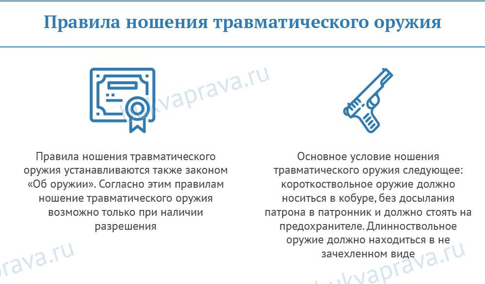 pravila-nosheniya-travmaticheskogo-oruzhiya