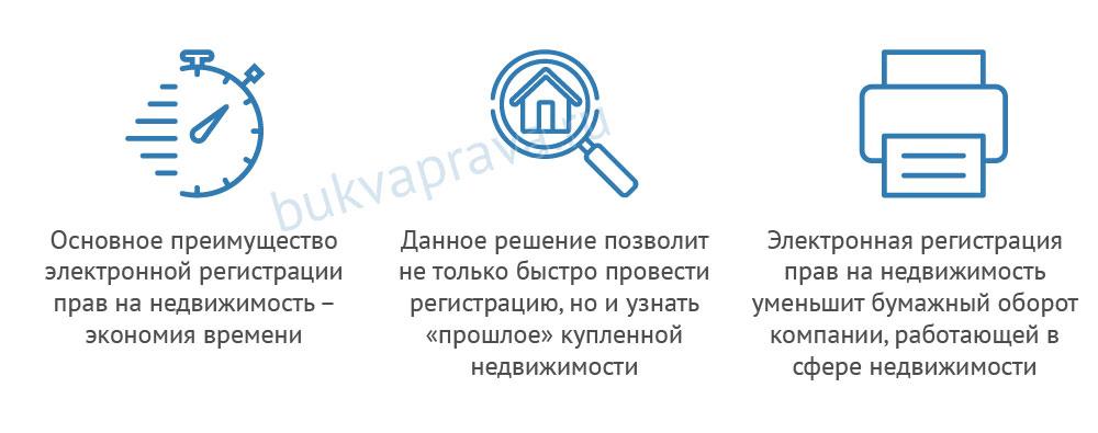 ehlektronnaya-registraciya-sdelok-s-nedvizhimostyu