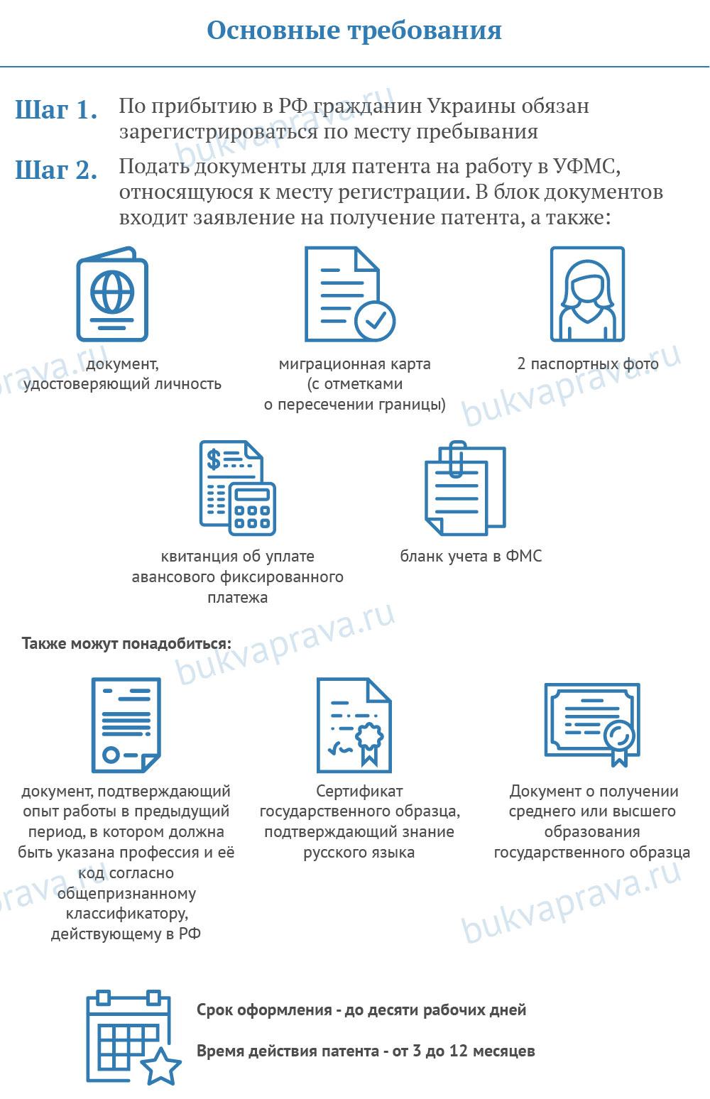Получение патента на работу в сочи проверка о готовности патент на работе