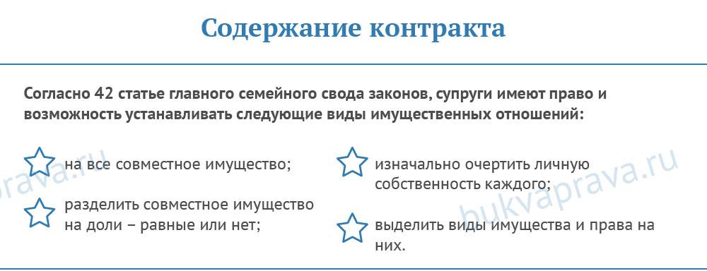 soderzhanie-kontrakta