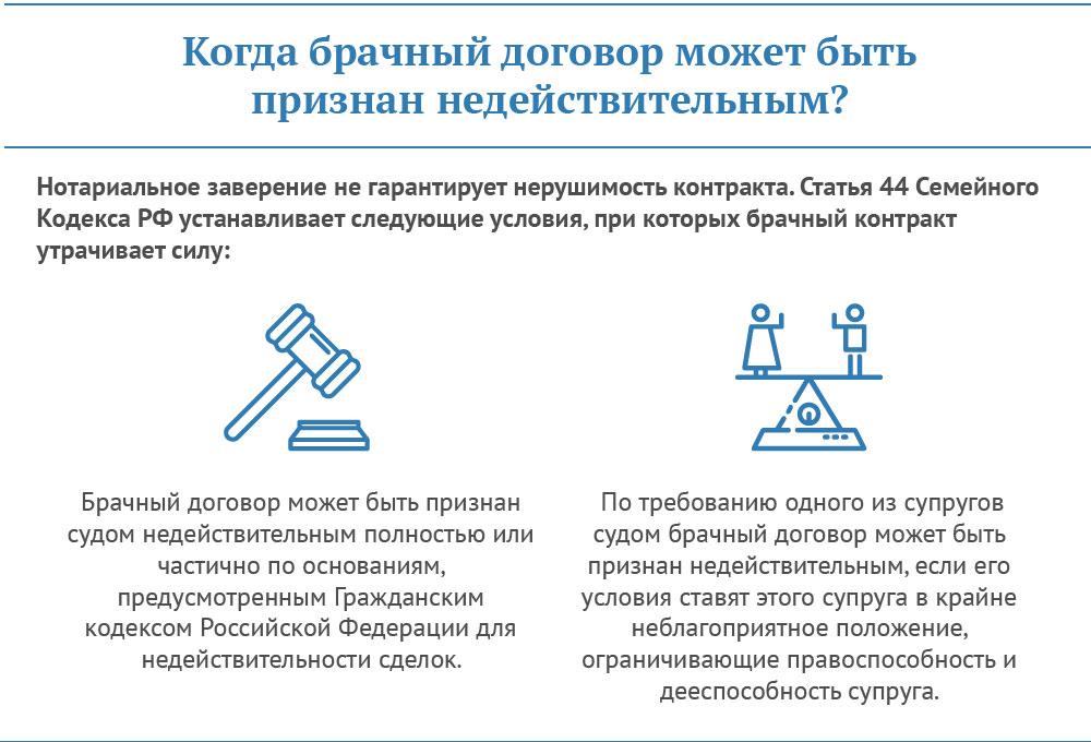 kogda-brachnyj-dogovor-mozhet-byt-priznan-nedejstvitelnym