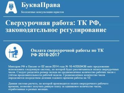 Оплата сверхурочной работы по ТК РФ, 2018 год, БукваПрава