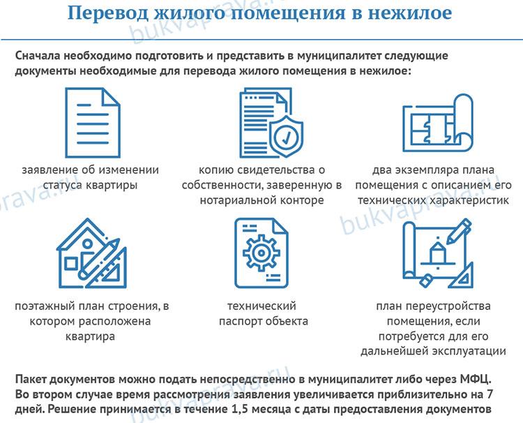 perevod-zhilogo-pomeshcheniya-v-nezhiloe