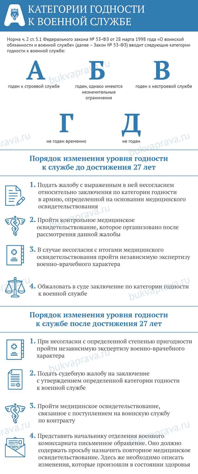 Служба безопасности банк санкт-петербург
