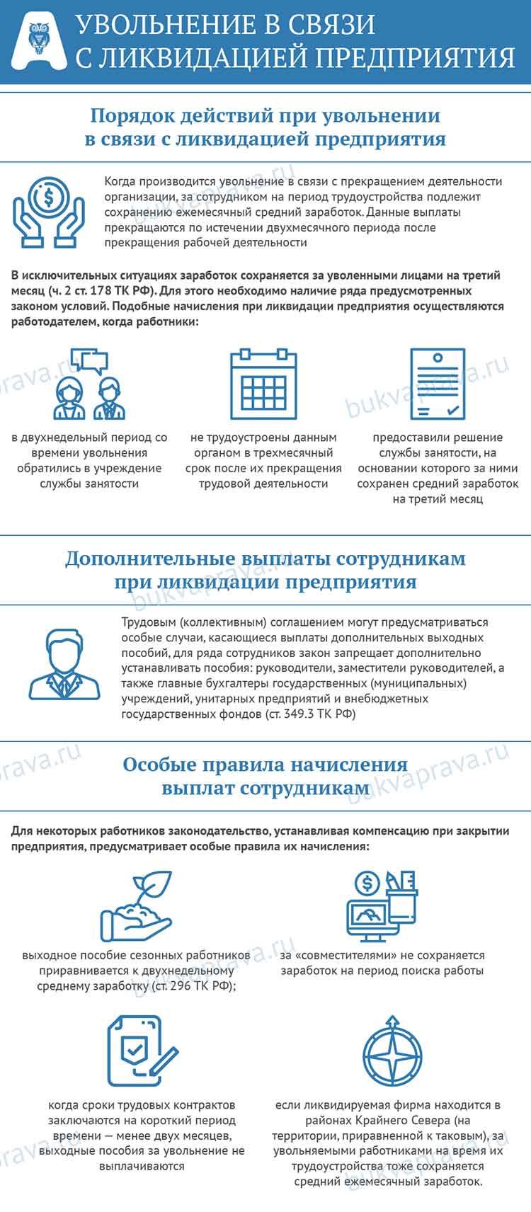 Гарантии и компенсации при ликвидации предприятия в районах крайнего севера
