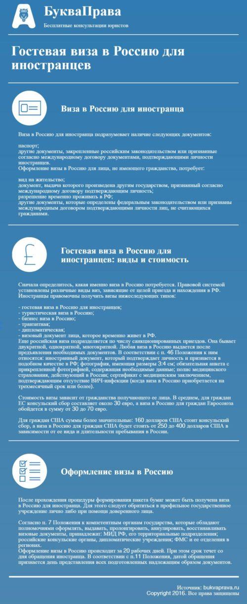 Транзитная виза в Россию для иностранцев  Обзор