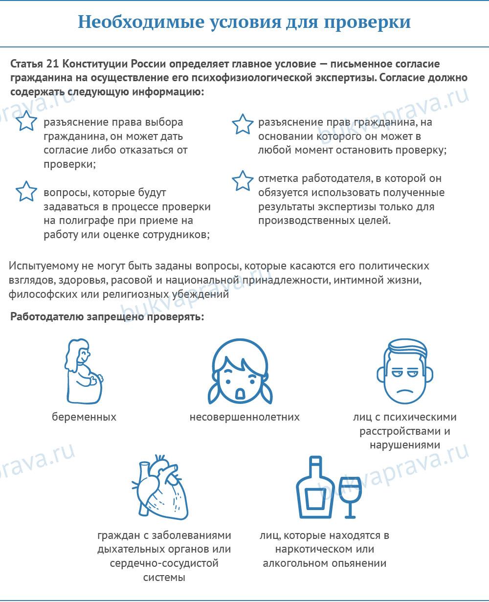 neobhodimye-usloviya-dlya-proverki
