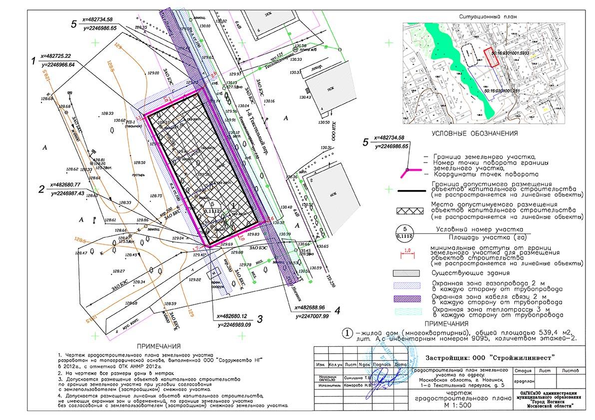 Как сделать чертеж градостроительного плана