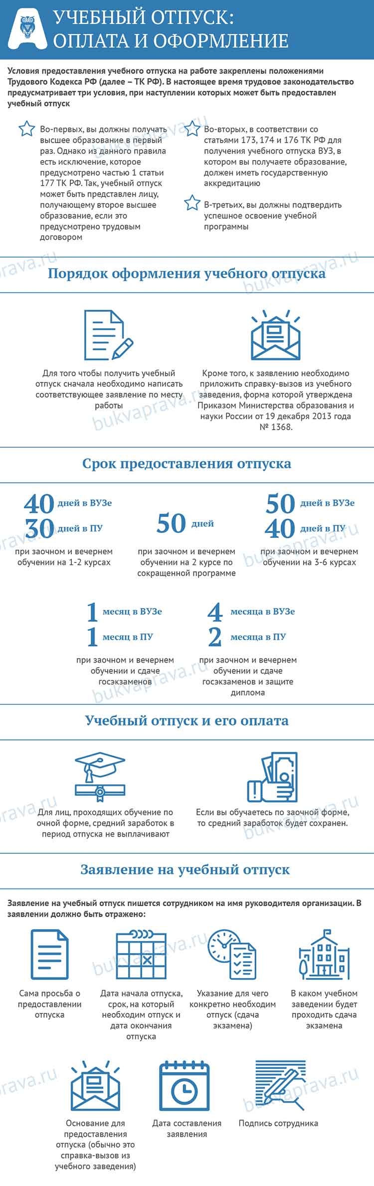 Учебный отпуск оплата и оформление образец заявления на  Инфографика Учебный отпуск оплата и оформление 2018