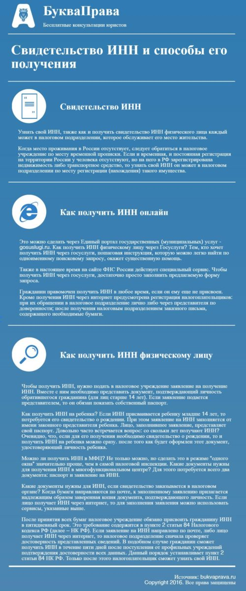 как узнать свой инн через интернет по паспорту онлайн бесплатно россия