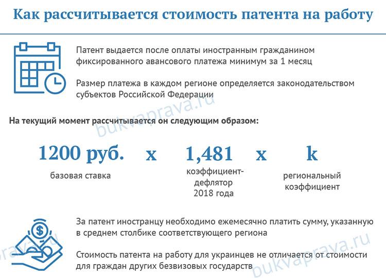 Стоимость патента на работу медицинская книжка аттестация вопросы