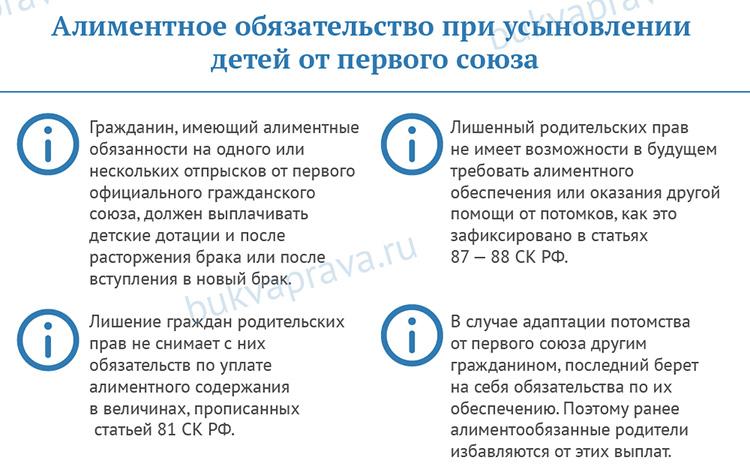 Alimentnoe-obyazatel'stvo-pri-usynovlenii-detej-ot-pervogo-braka