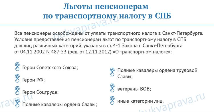 Ставки транспортного налога в санкт-петербурге в 2010 ипотека ставка прогноз