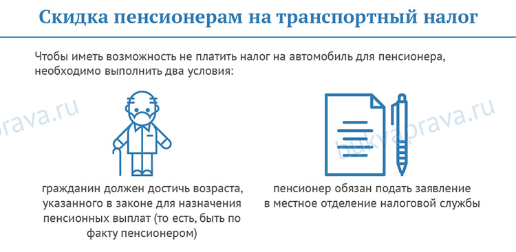 Транспортный налог 2015 ставки саратовская область для пенсионеров ставки онлайн на футбол чемпионат мира