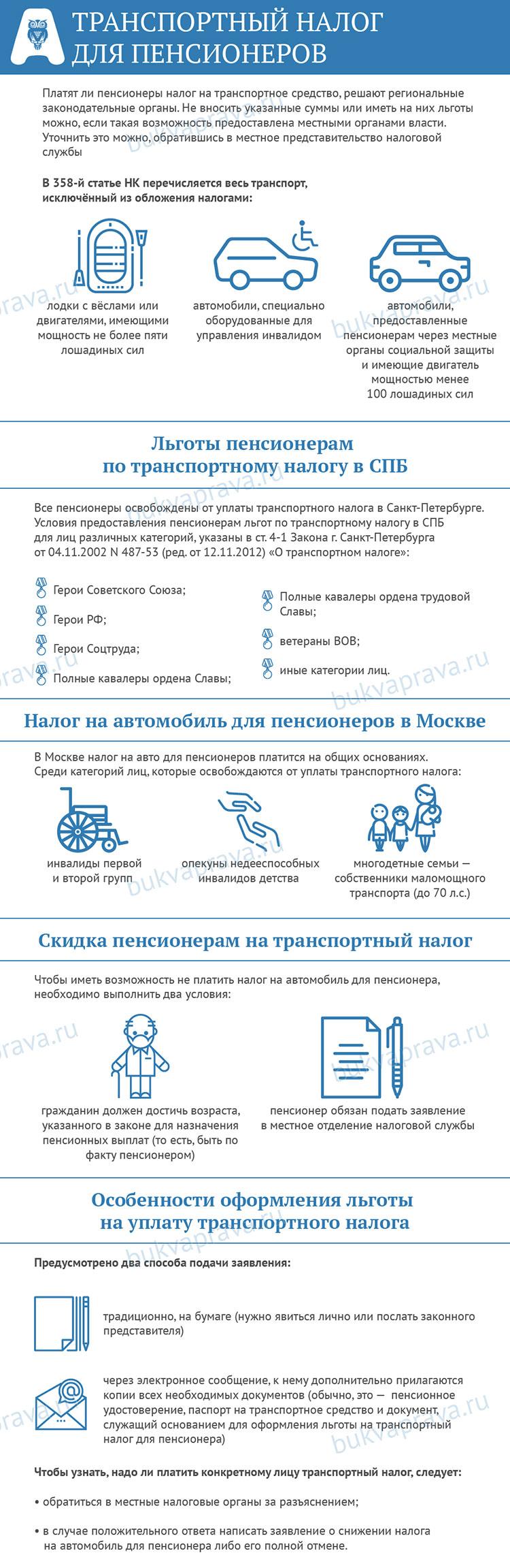 Ставки транспортного налога для юридических лиц спб за 2012 г каков размер налоговой ставки на транспорт города ковров