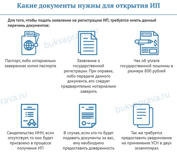 регистрация ип какие документы необходимы