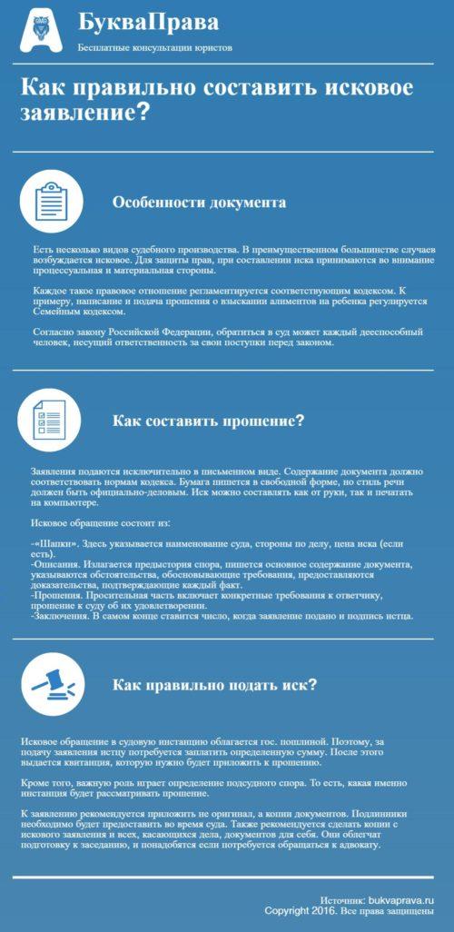 Как Написать Заявление О Возврате Денег За Путевку.Doc