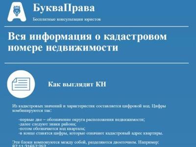 Как узнать кадастровый номер, стоимость и собственника объекта недвижимости в 2018 году, БукваПрава