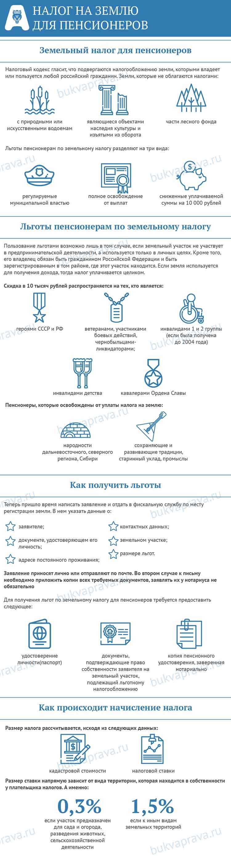 Законы улиц (2014) - информация о фильме - российские.