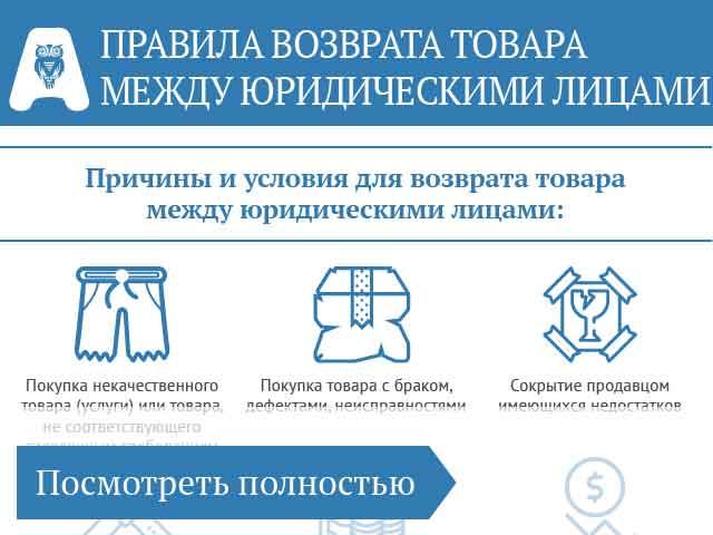 Возврат товара между юридическими лицами, письмо о возврате товара, БукваПрава