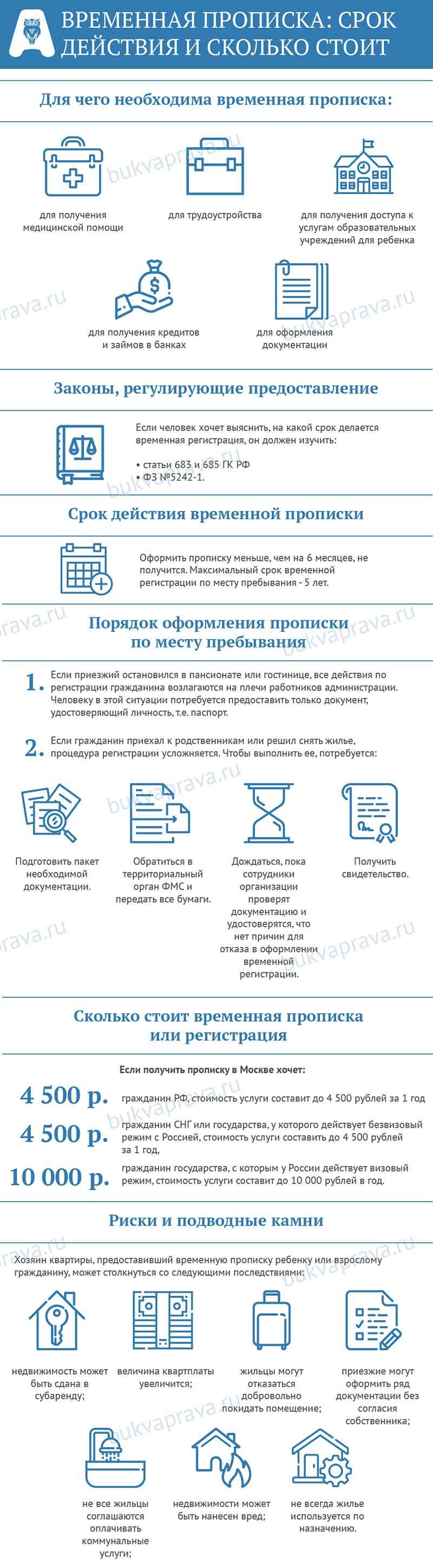 Как сделать временную регистрацию в новосибирске регистрация в питере для граждан рб