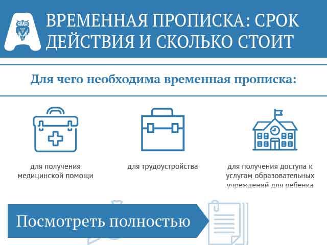 Как оформить временную регистрацию в новокузнецке временная регистрация в сыктывкаре сколько стоит