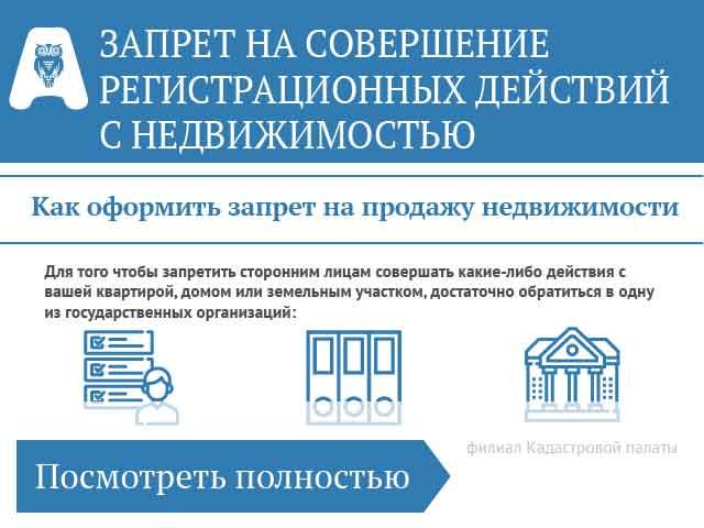 запрет на регистрацию недвижимости
