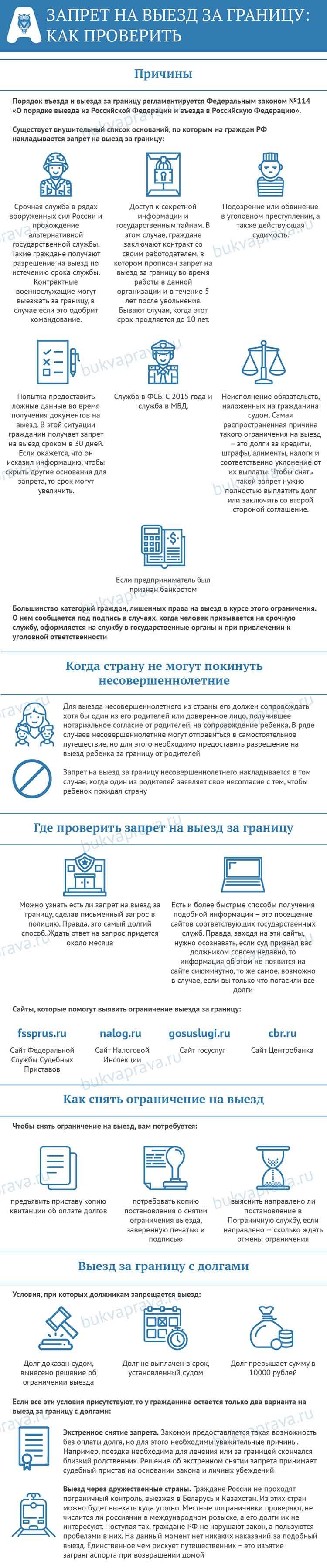 Взять ипотечный кредит в москве