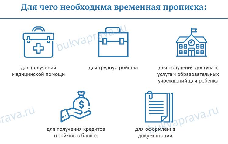 Цена временной регистрации в воронеже бланк временной регистрации по форме 3