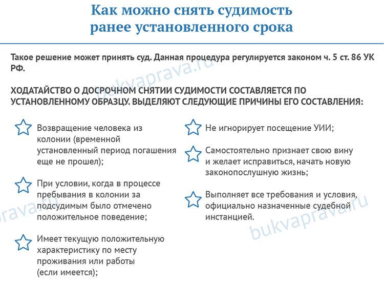 Отметка о нарушении режима 24