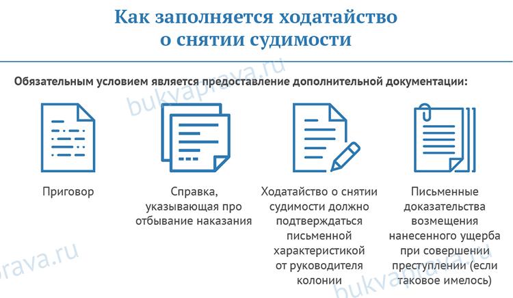 база данных ранее судимых украина