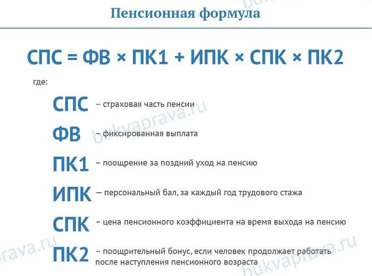 Как проверат права россиски