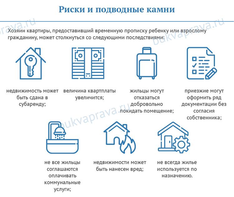 Временная регистрация стоимость тольятти фмс москва временная регистрация для граждан снг