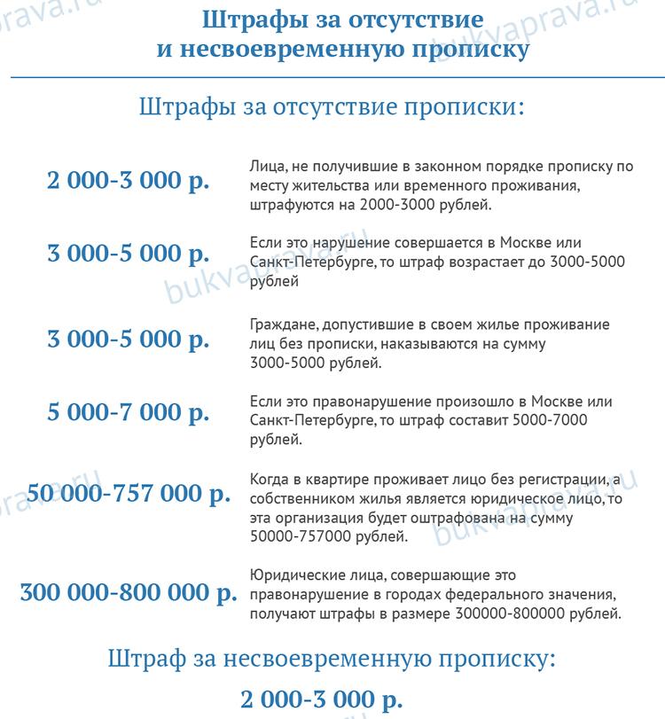 Список чернобыльцев города новошахтинска
