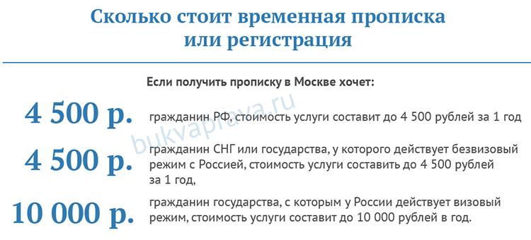 Можно ли купить временную регистрацию граждане армении в россии с просроченной регистрацией