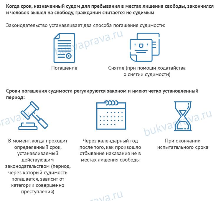 Порядок получения гражданства рф для граждан узбекистана