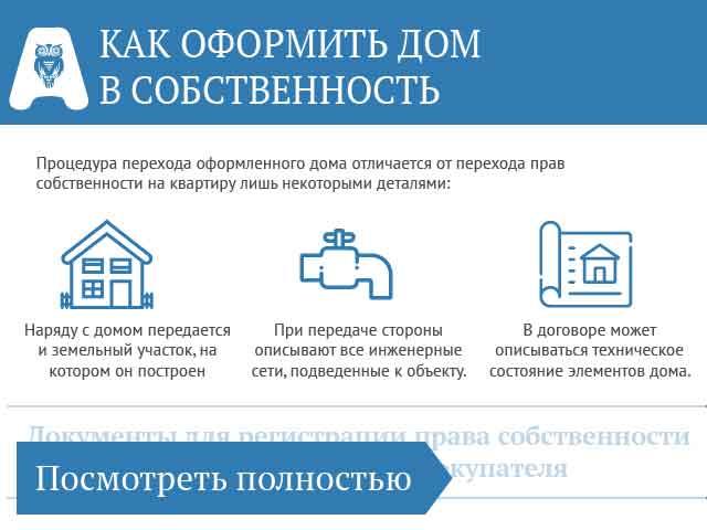 Как оформить дом в деревне после смерти родителей