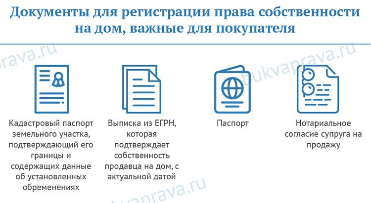 Dokumenty dlya registracii prava sobstvennosti na dom