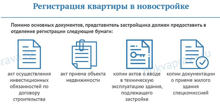 Registraciya kvartiryv novostrojke