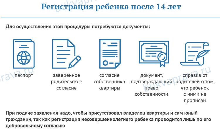 Registraciya rebenka posle 14 let
