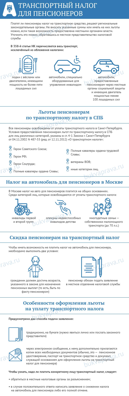 Какая минимальная пенсия для неработающих пенсионеров в россии на 2016 год