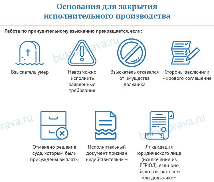 Отипи банк заявка на кредит онлайн