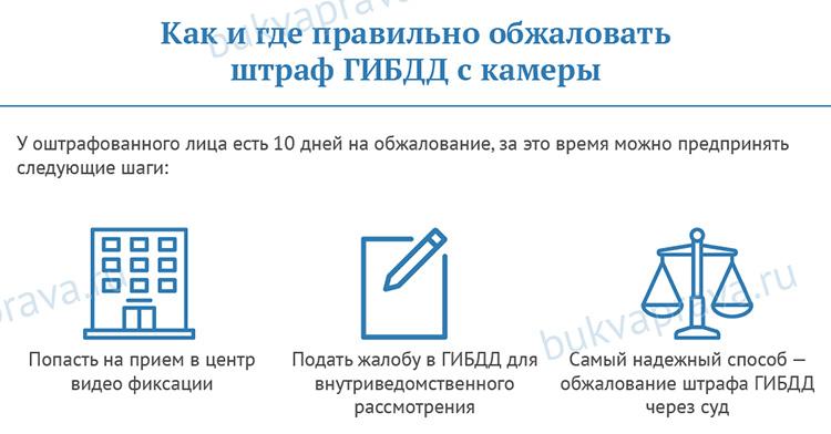 Kak-i-gde-pravil'no-obzhalovat'-shtraf-GIBDD-s-kamery