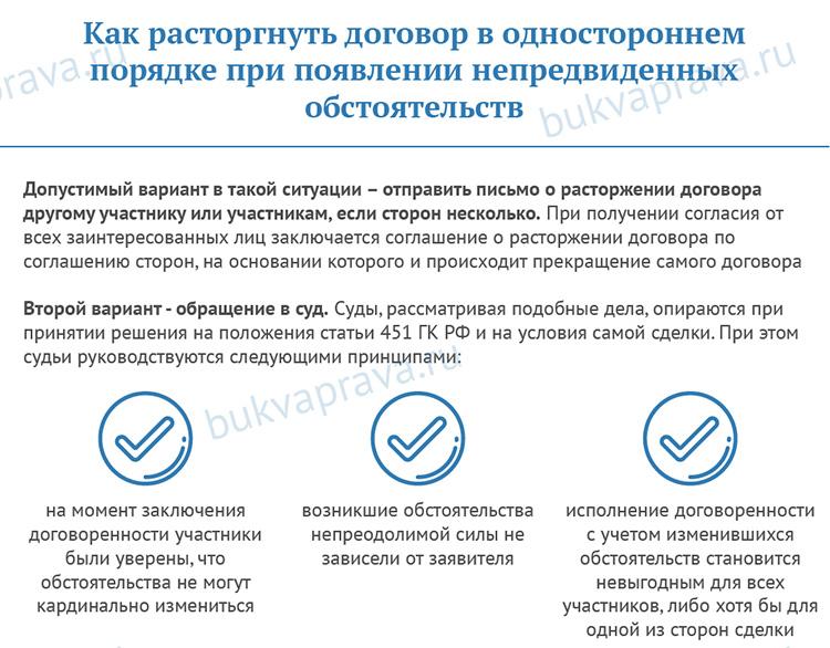 Kak-rastorgnut'-dogovor-v-odnostoronnem-poryadke-pri-poyavlenii-nepredvidennyh-obstoyatel'stv