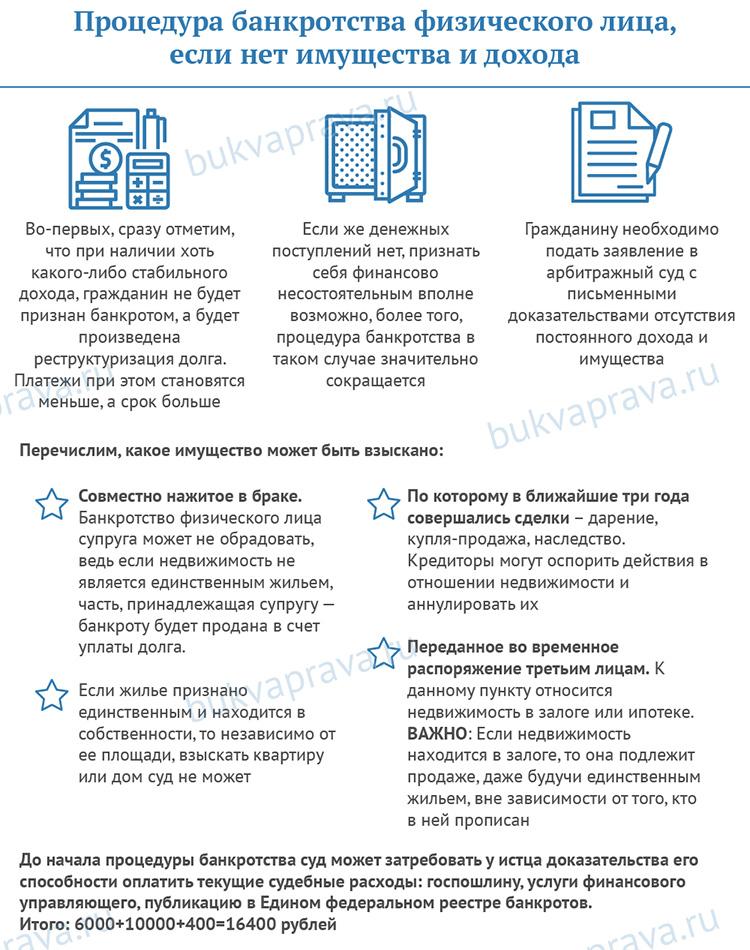 Что нужно для банкротства физ лица закрыть ип с долгами красноярск