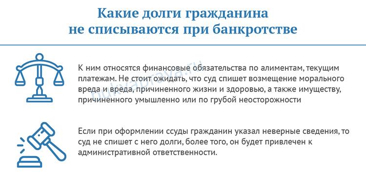 Kakie-dolgi-grazhdanina-ne-spisyvayutsya-pri-bankrotstve