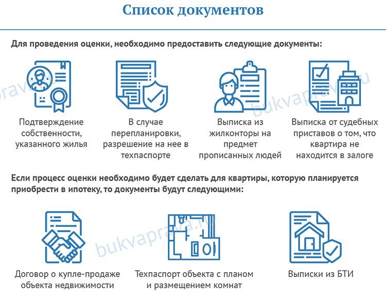 dokumenty-dlya-ocenki-ipotechnoj-kvartiry