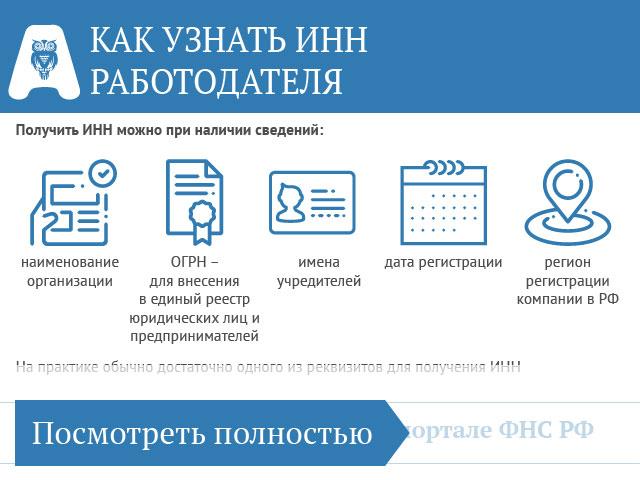 как найти инн по названию организации атб банк онлайн заявка на кредит наличными оформить онлайн